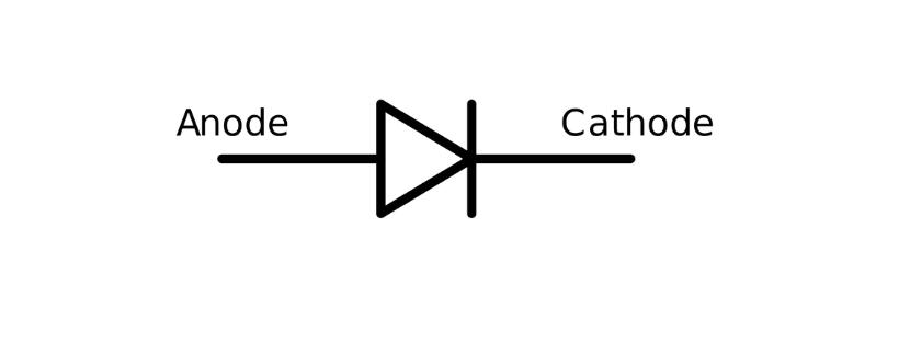 Diode P N Junction Symbol